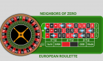 Roulette Wheel online game for amazing...