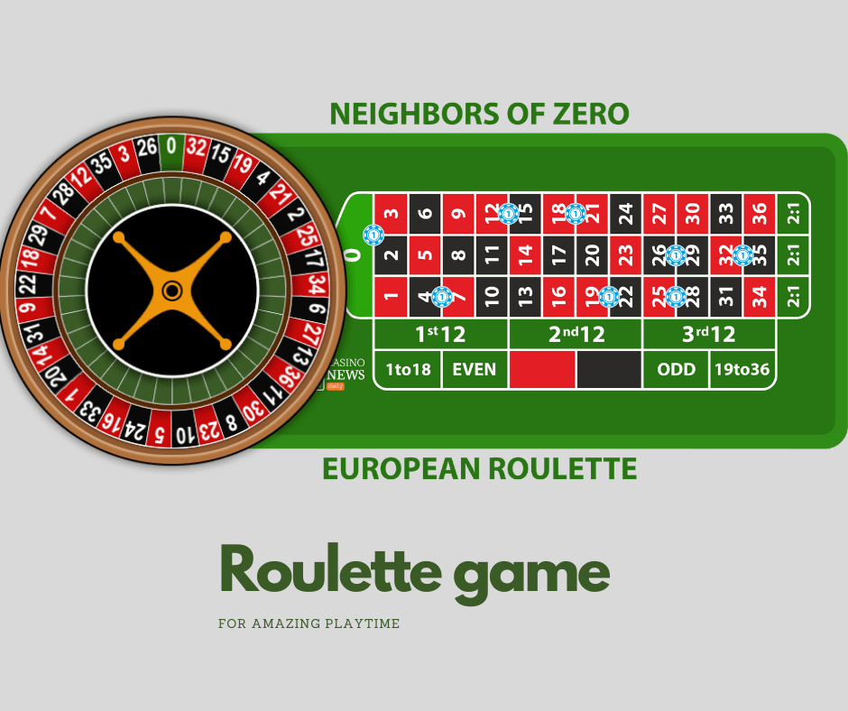 Roulette Wheel online game for amazing playtime